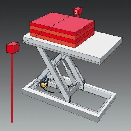 controlesysteem voor stapelhoogte lifttafels statech