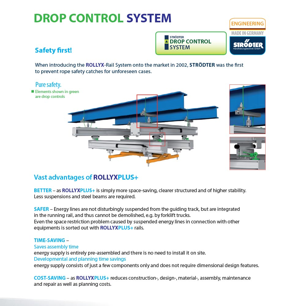 railsysteem rollyxplus+ inclusief valcontrole systeem voor noodgevallen statech