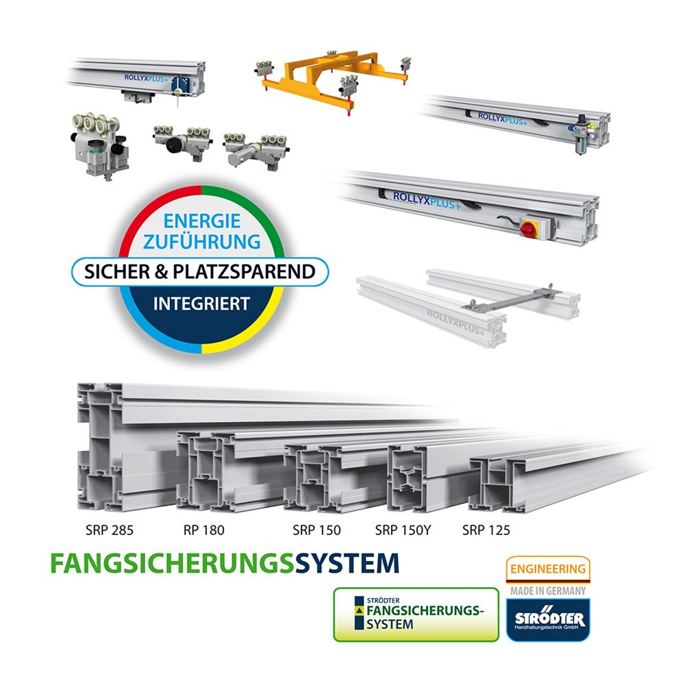 railsysteem uit aluminium rail profielen rollyxplus+